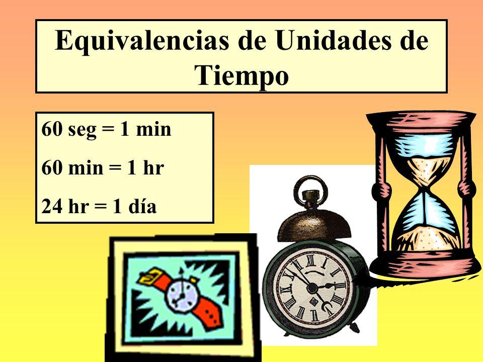 Equivalencias de Unidades de Tiempo