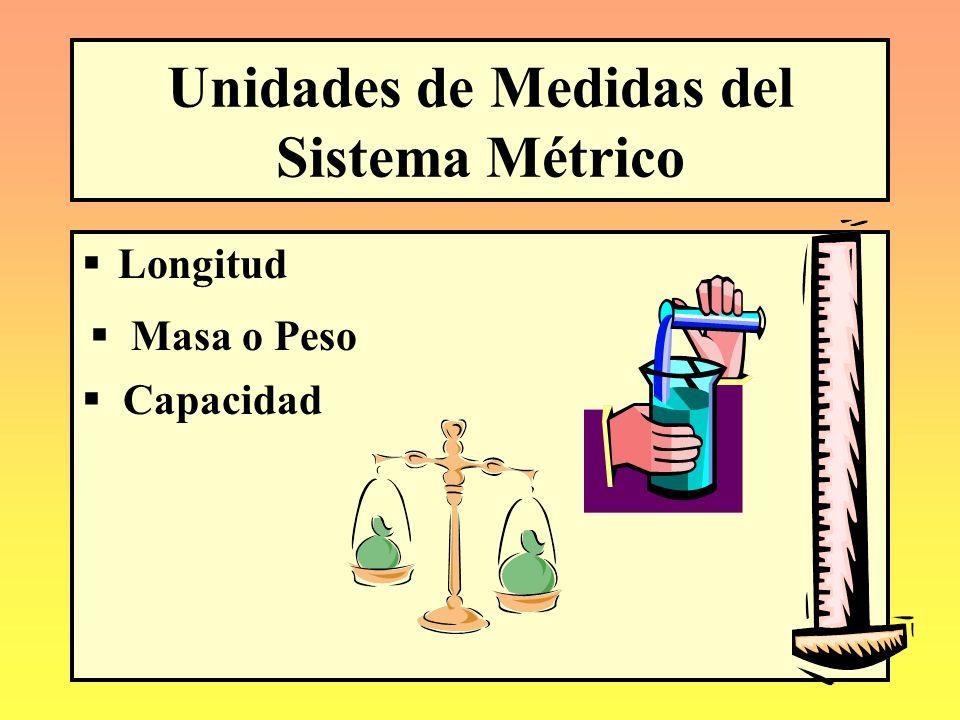 Unidades de Medidas del Sistema Métrico