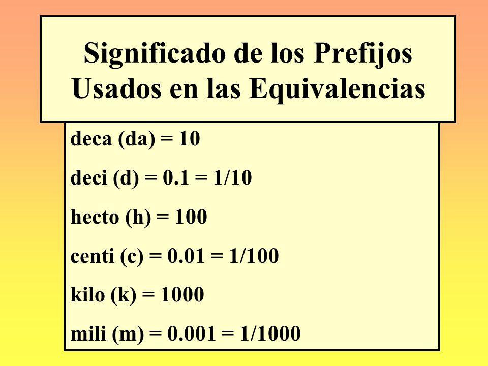 Significado de los Prefijos Usados en las Equivalencias