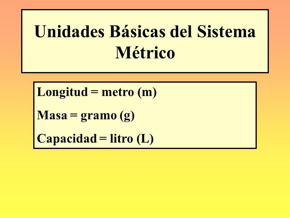 Unidades Básicas del Sistema Métrico