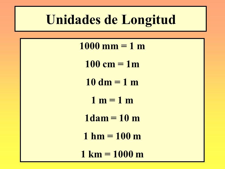 Unidades de Longitud 1000 mm = 1 m 100 cm = 1m 10 dm = 1 m 1 m = 1 m