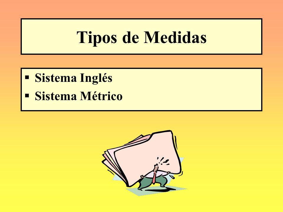 Tipos de Medidas Sistema Inglés Sistema Métrico