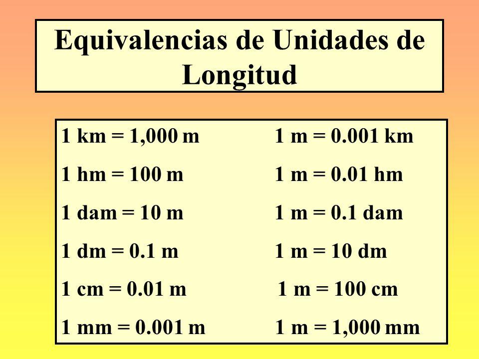 Equivalencias de Unidades de Longitud
