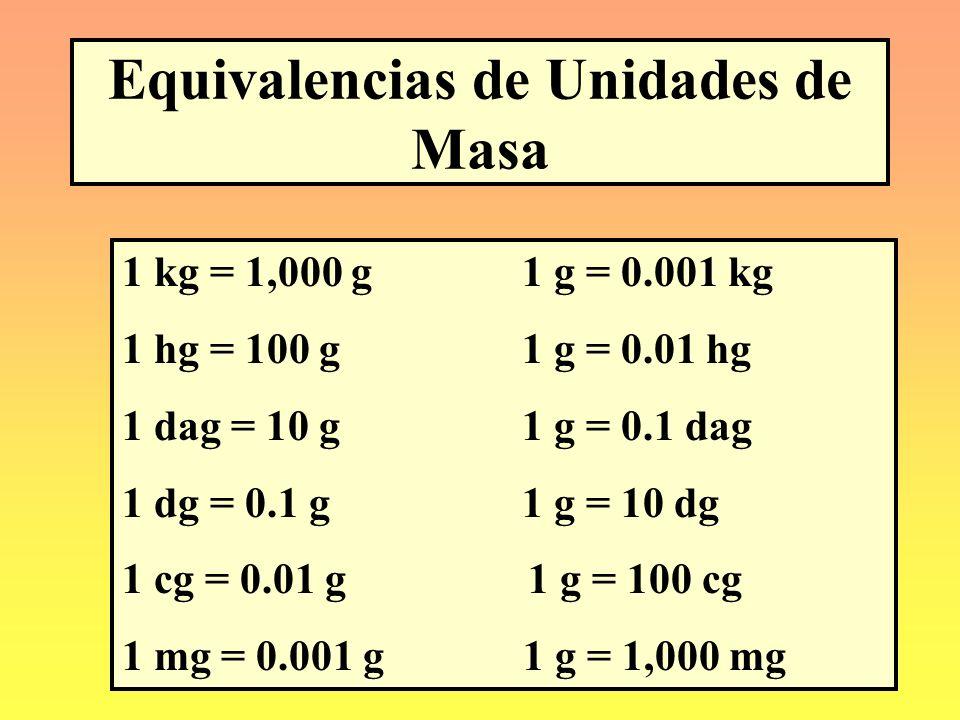 Equivalencias de Unidades de Masa