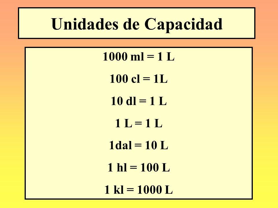 Unidades de Capacidad 1000 ml = 1 L 100 cl = 1L 10 dl = 1 L 1 L = 1 L
