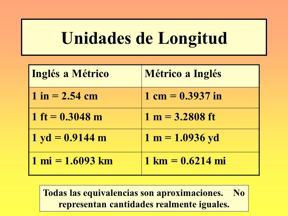 Unidades de Longitud Inglés a Métrico Métrico a Inglés 1 in = 2.54 cm