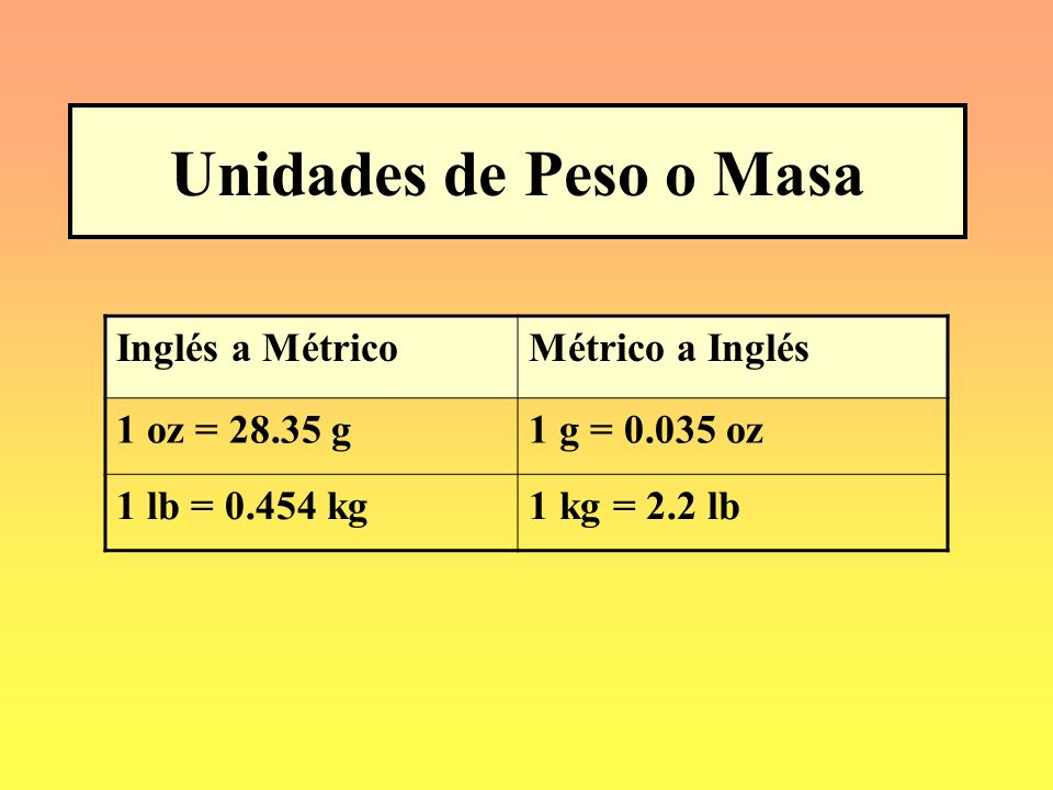 Unidades de Peso o Masa Inglés a Métrico Métrico a Inglés