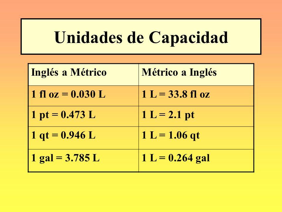 Unidades de Capacidad Inglés a Métrico Métrico a Inglés