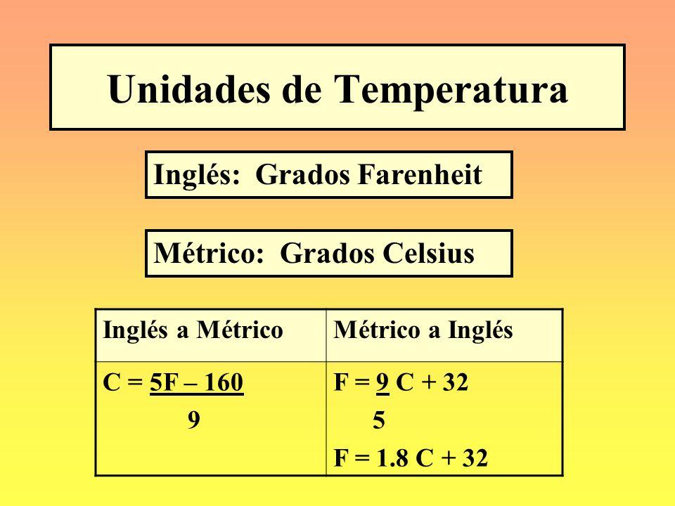 Unidades de Temperatura