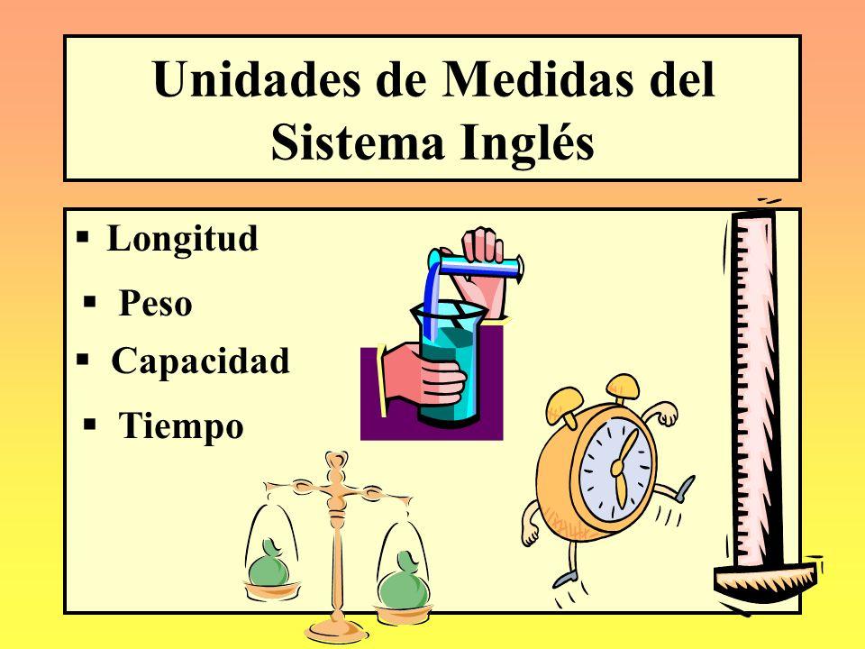 Unidades de Medidas del Sistema Inglés