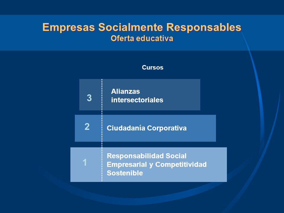Empresas Socialmente Responsables Oferta educativa
