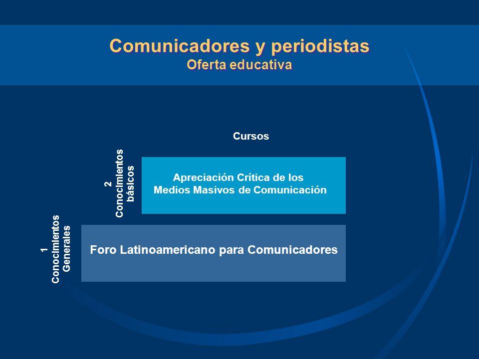 Comunicadores y periodistas Oferta educativa