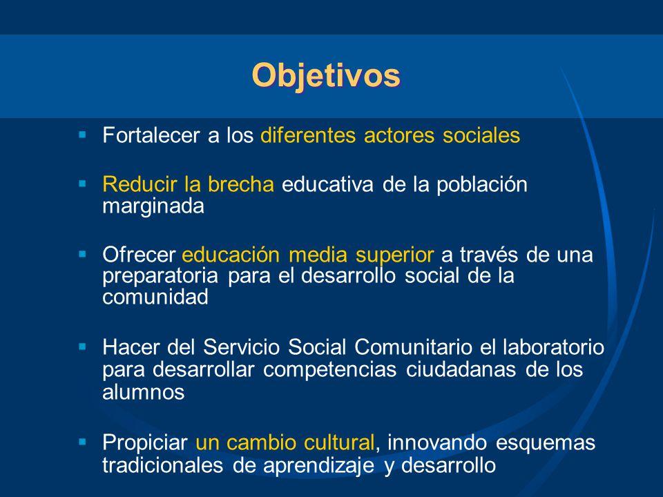 Objetivos Fortalecer a los diferentes actores sociales