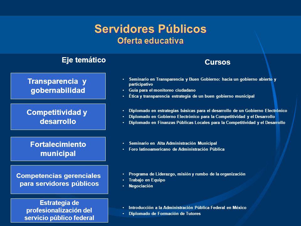 Servidores Públicos Oferta educativa