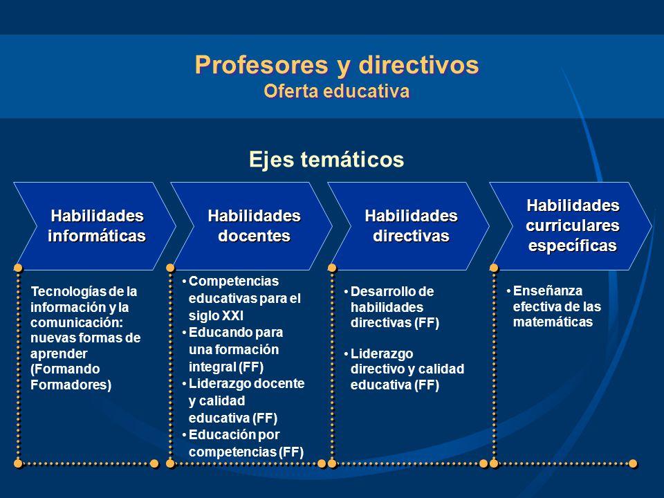 Profesores y directivos Oferta educativa