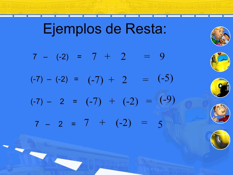 Ejemplos de Resta: 7 + 2 = 9 (-5) (-7) + 2 = (-9) (-7) + (-2) =