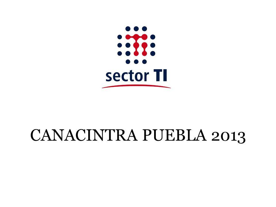 CANACINTRA PUEBLA 2013