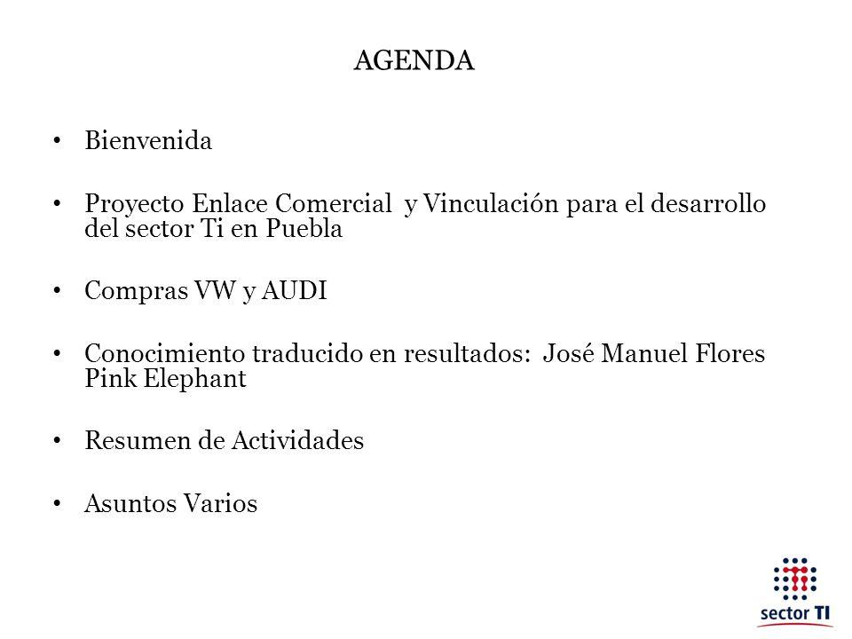 AGENDA Bienvenida. Proyecto Enlace Comercial y Vinculación para el desarrollo del sector Ti en Puebla.