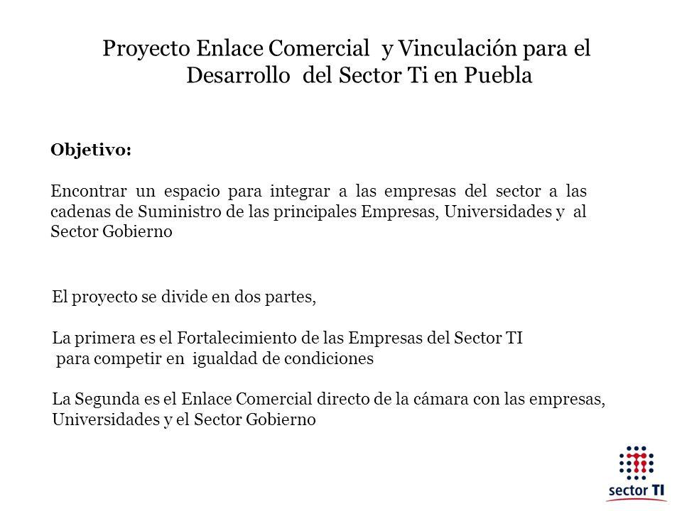 Proyecto Enlace Comercial y Vinculación para el Desarrollo del Sector Ti en Puebla
