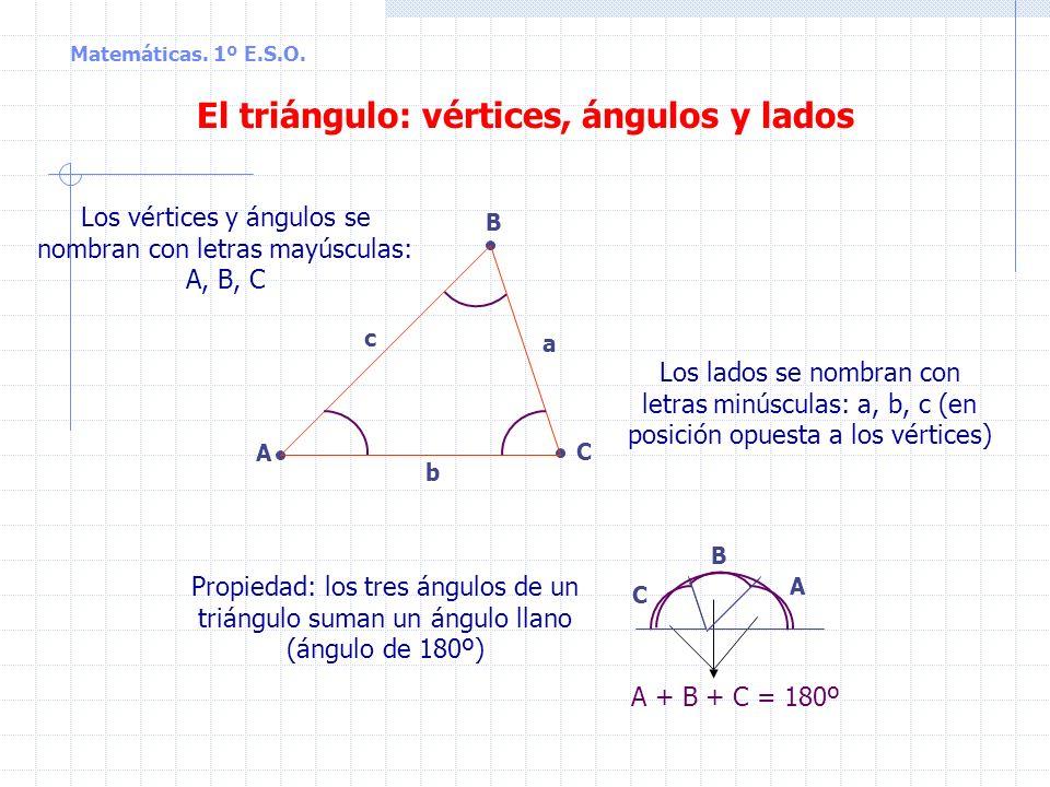 El triángulo: vértices, ángulos y lados