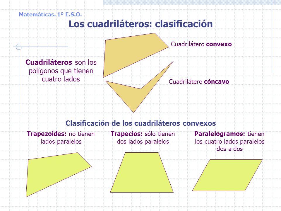 Los cuadriláteros: clasificación