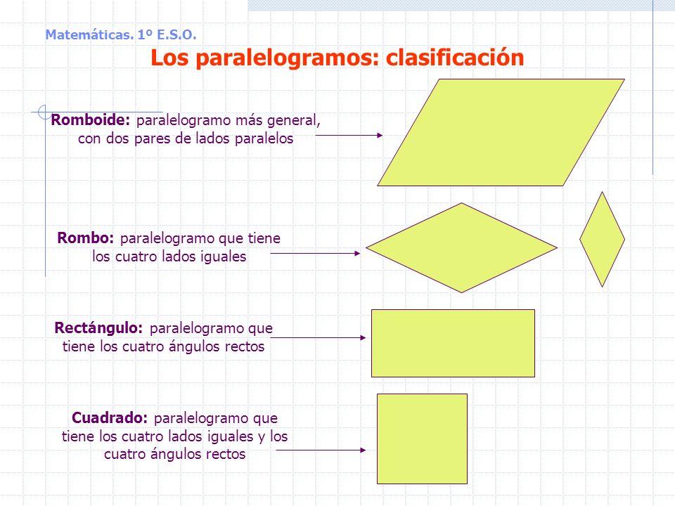Los paralelogramos: clasificación