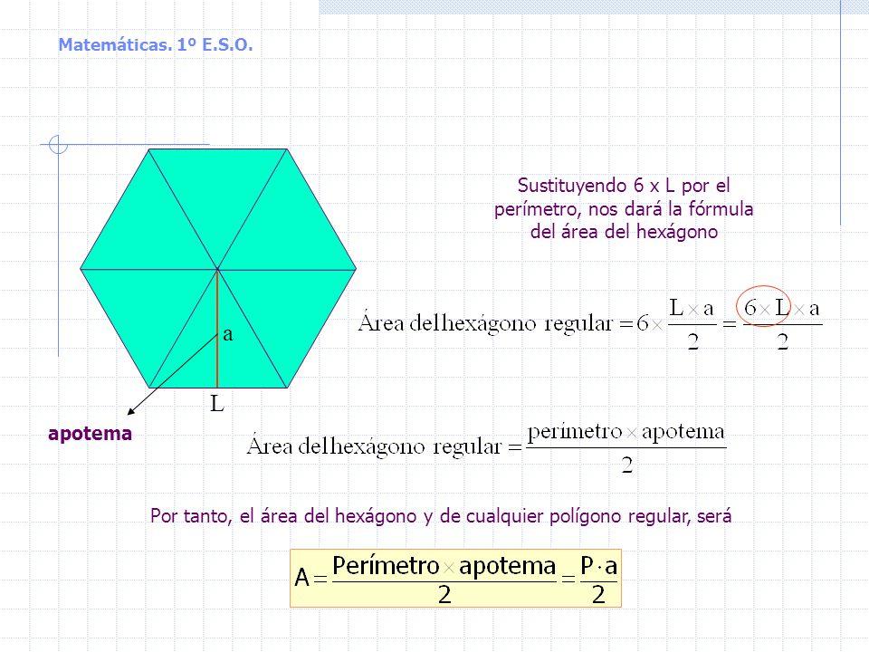 Por tanto, el área del hexágono y de cualquier polígono regular, será