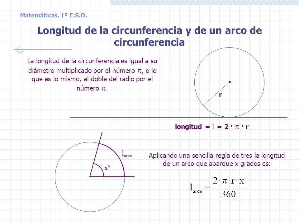 Longitud de la circunferencia y de un arco de circunferencia