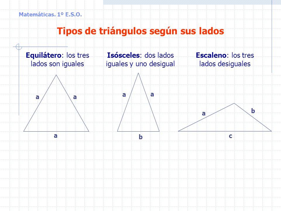 Tipos de triángulos según sus lados