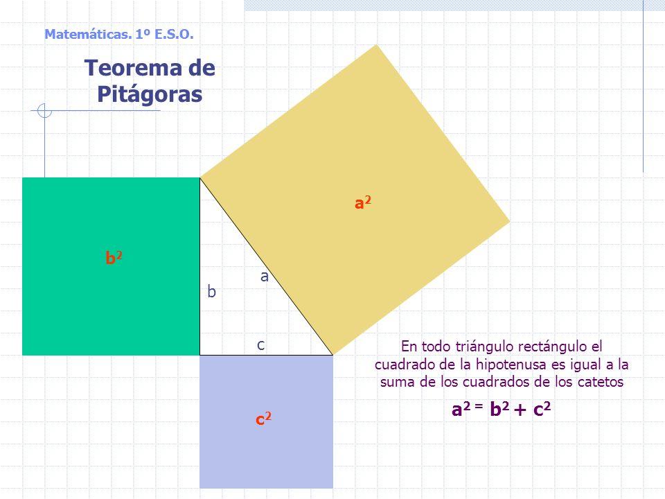 Teorema de Pitágoras a2 = b2 + c2 a2 b2 a b c c2
