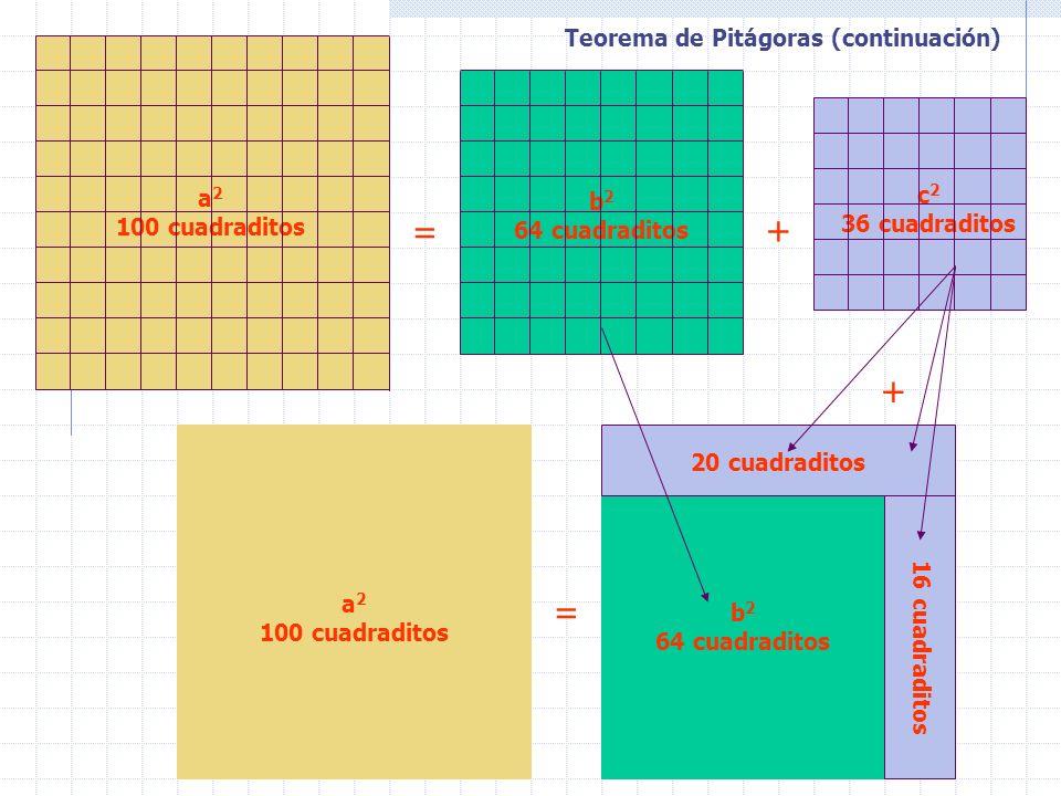 Teorema de Pitágoras (continuación)