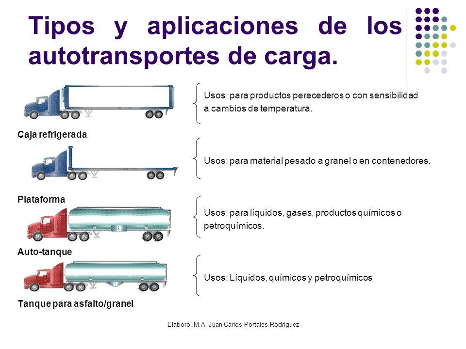 Tipos y aplicaciones de los autotransportes de carga.
