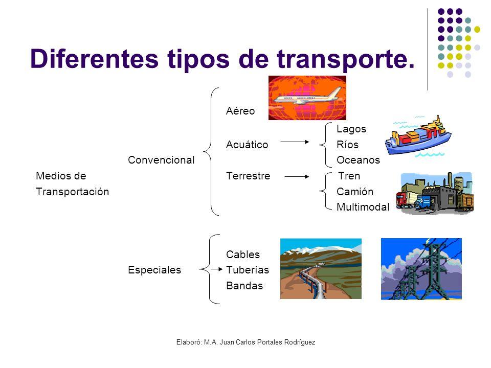 Diferentes tipos de transporte.
