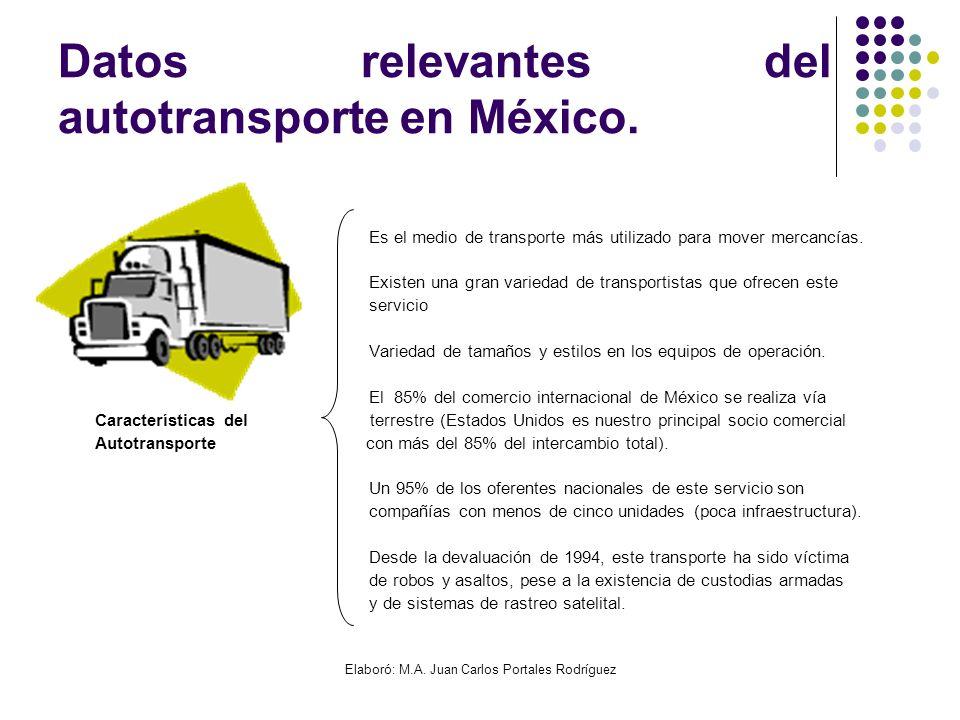 Datos relevantes del autotransporte en México.