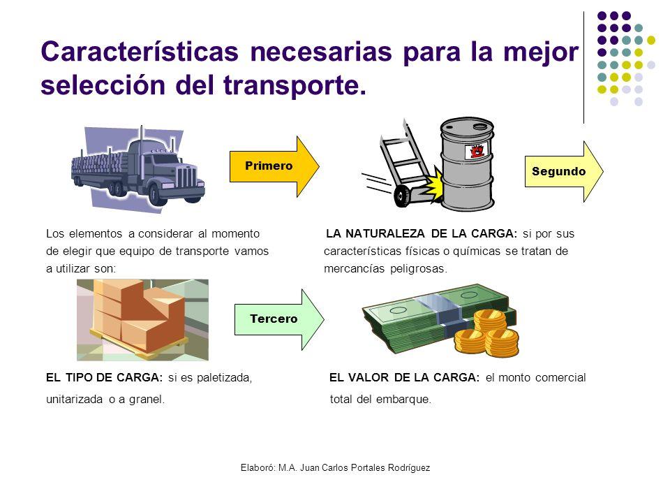 Características necesarias para la mejor selección del transporte.
