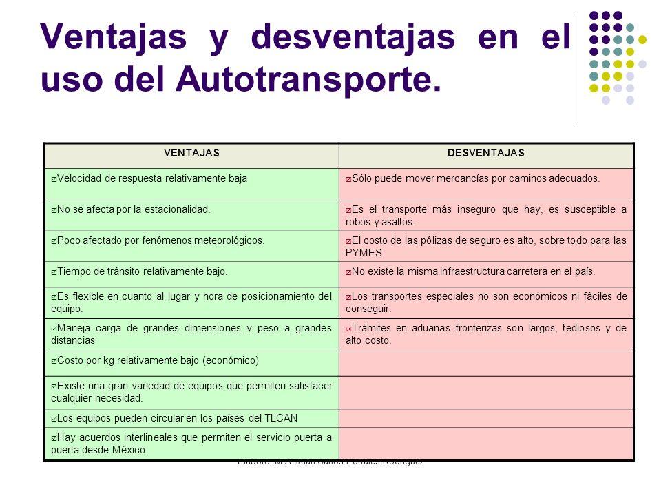 Ventajas y desventajas en el uso del Autotransporte.