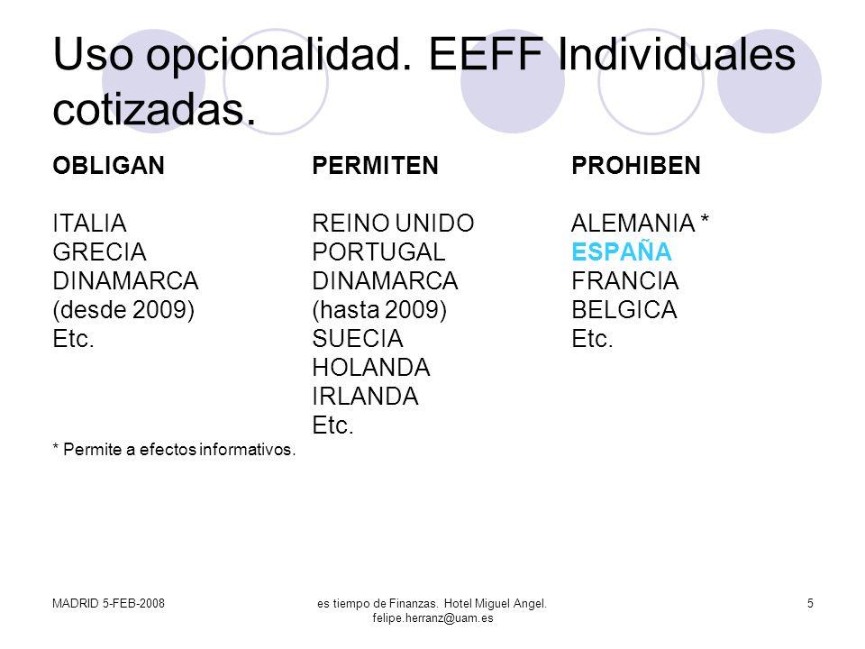 Uso opcionalidad. EEFF Individuales cotizadas.