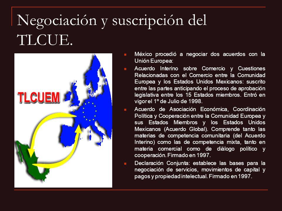 Negociación y suscripción del TLCUE.