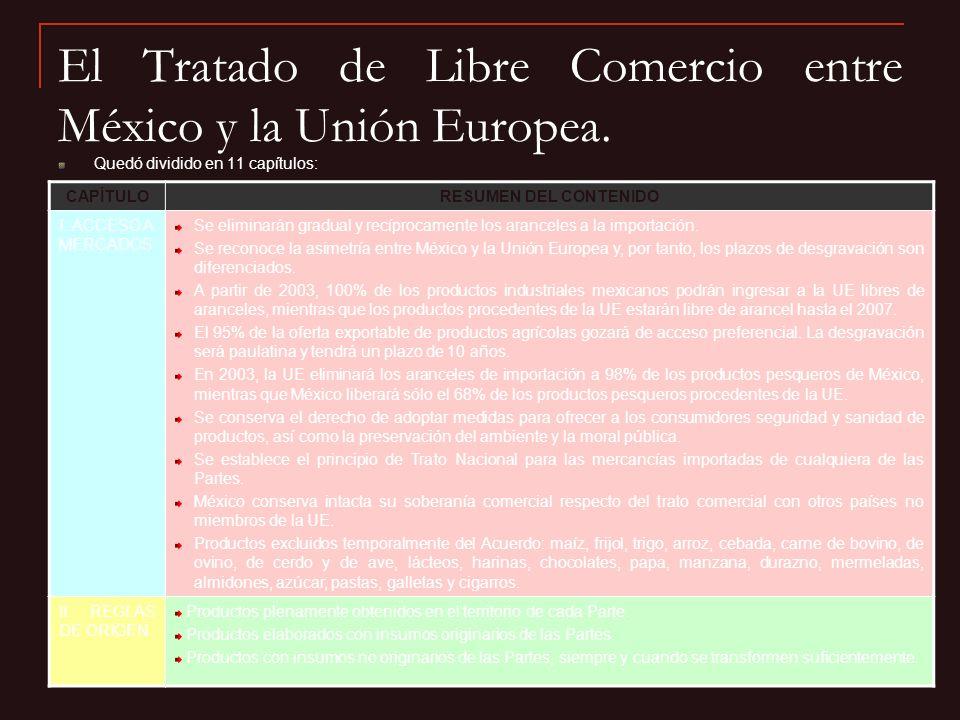 El Tratado de Libre Comercio entre México y la Unión Europea.
