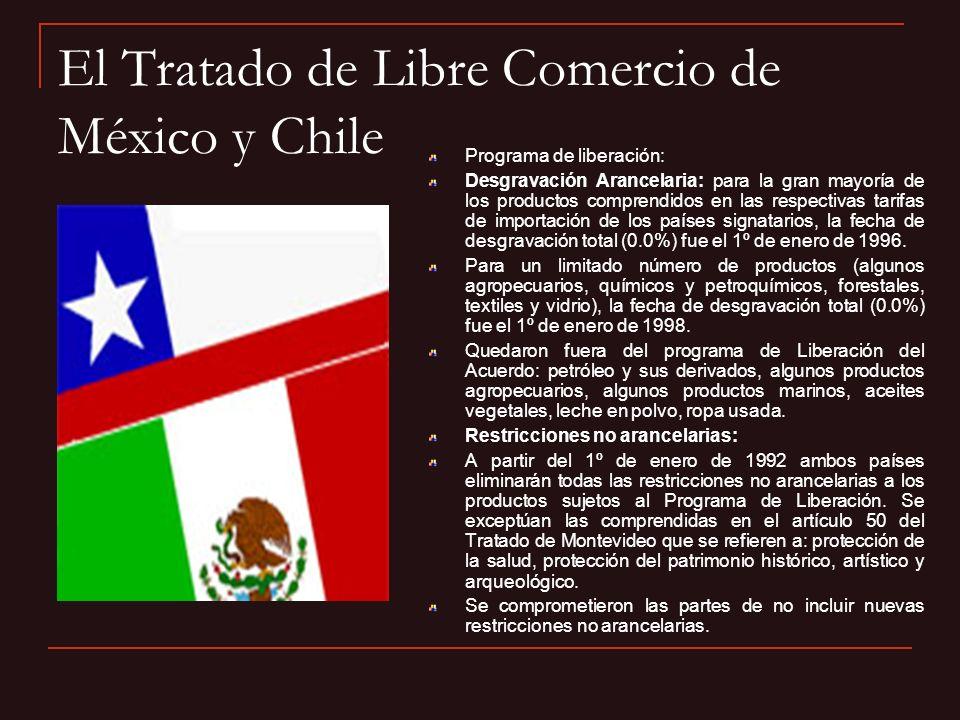 El Tratado de Libre Comercio de México y Chile