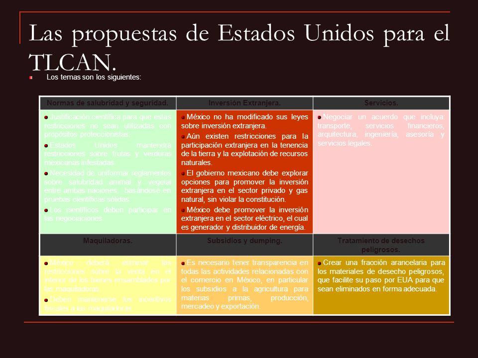 Las propuestas de Estados Unidos para el TLCAN.