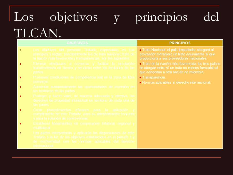 Los objetivos y principios del TLCAN.