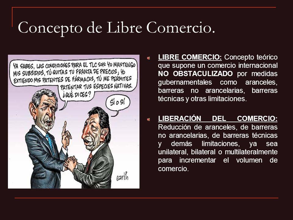 Concepto de Libre Comercio.