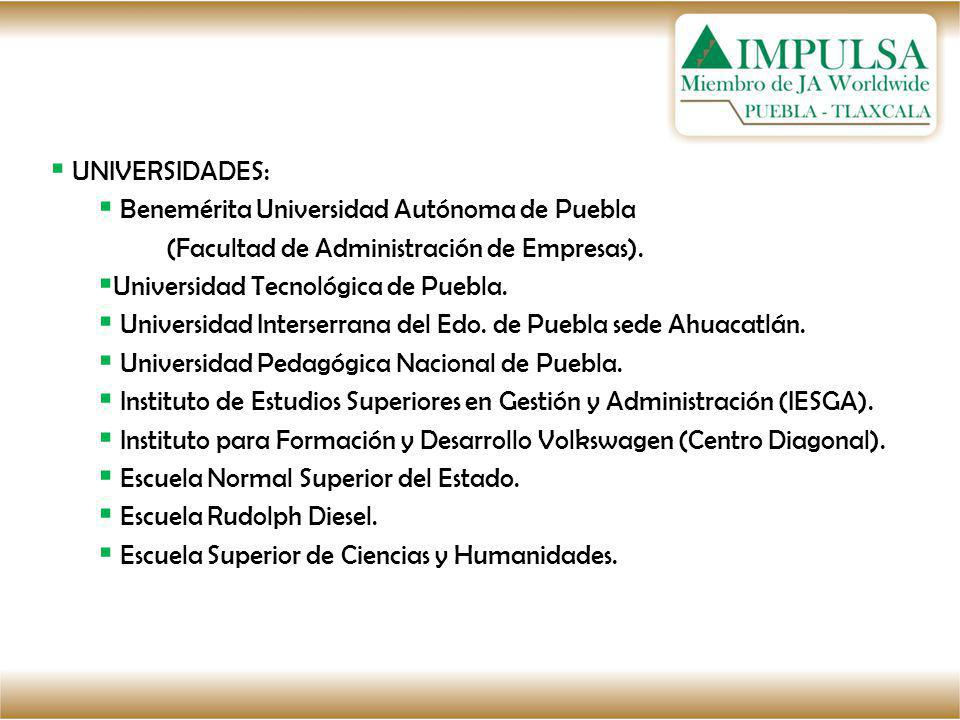 UNIVERSIDADES: Benemérita Universidad Autónoma de Puebla. (Facultad de Administración de Empresas).