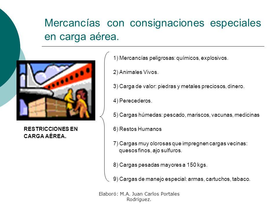 Mercancías con consignaciones especiales en carga aérea.