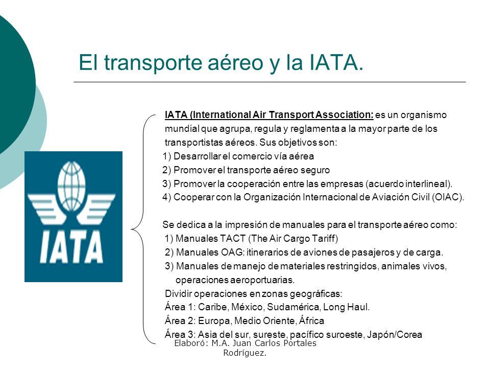 El transporte aéreo y la IATA.