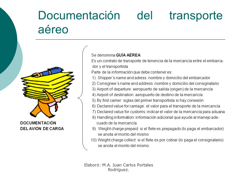 Documentación del transporte aéreo