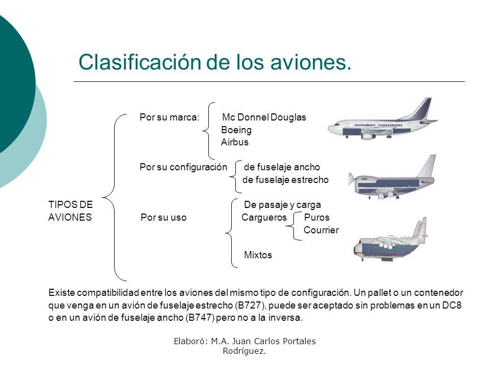 Clasificación de los aviones.