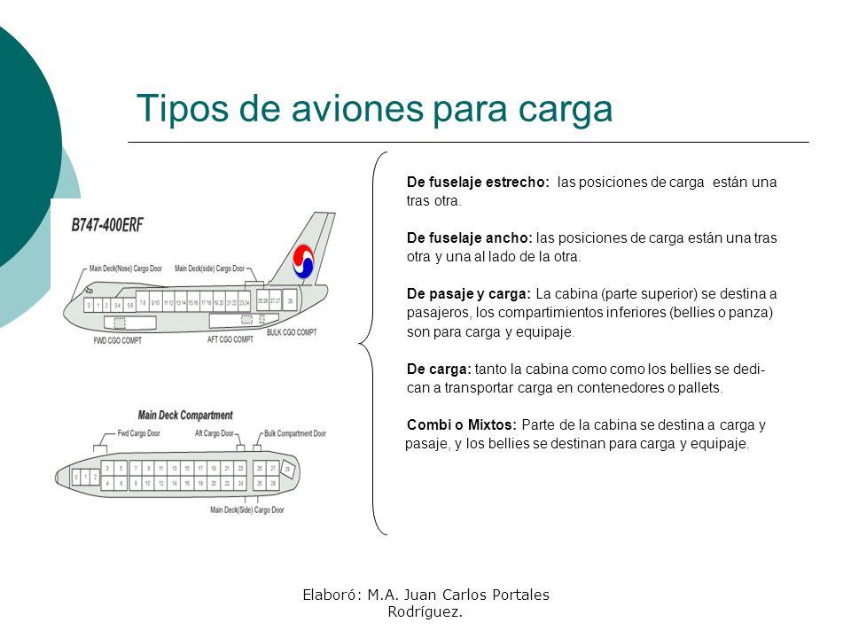 Tipos de aviones para carga