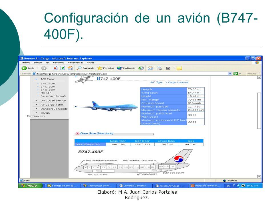 Configuración de un avión (B747-400F).